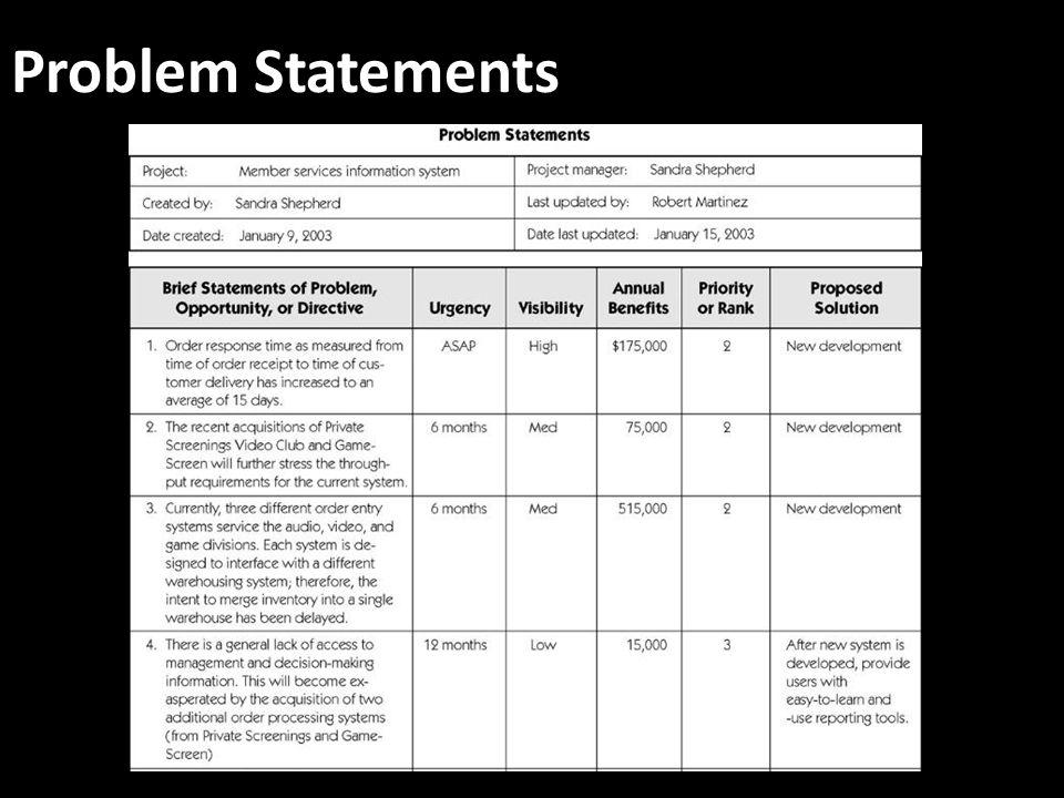 Problem Statements Teaching Notes