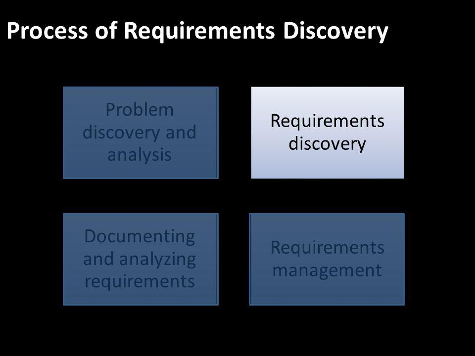 Process of Requirements Discovery