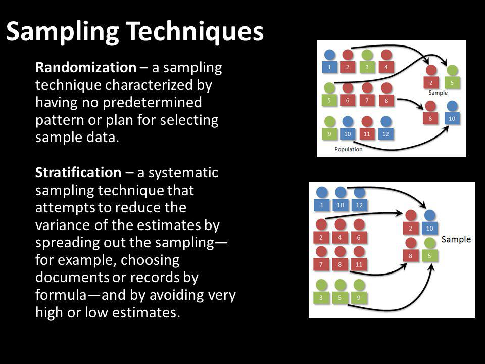 Sampling Techniques Randomization – a sampling technique characterized by having no predetermined pattern or plan for selecting sample data.