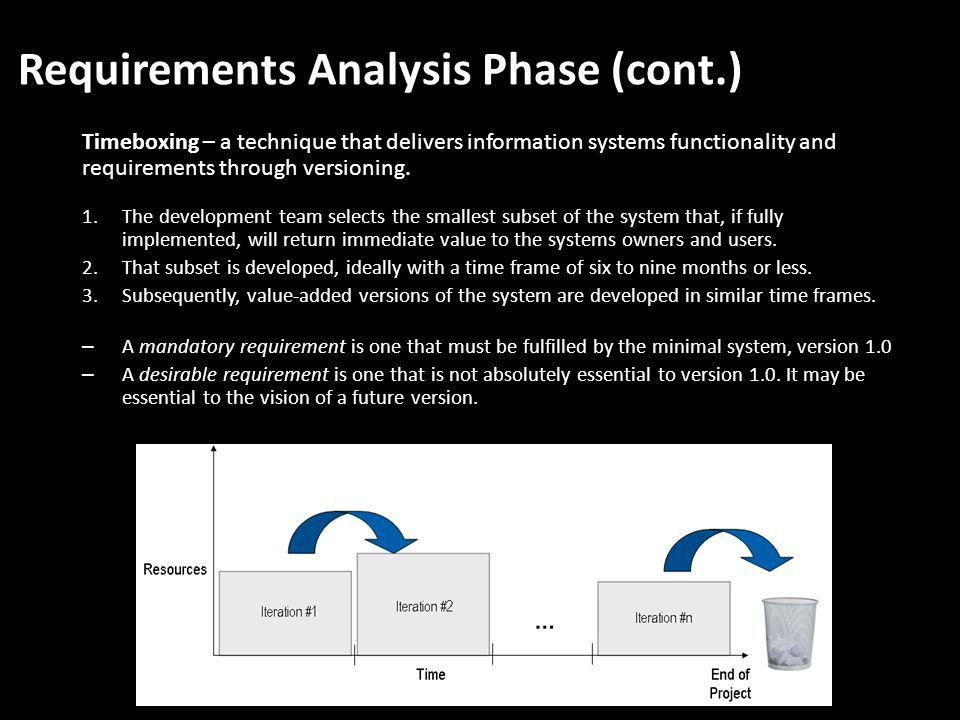 Requirements Analysis Phase (cont.)