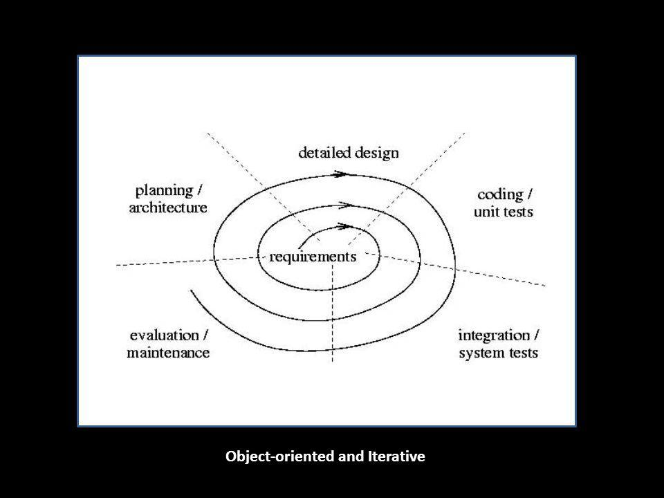 Object-oriented and Iterative