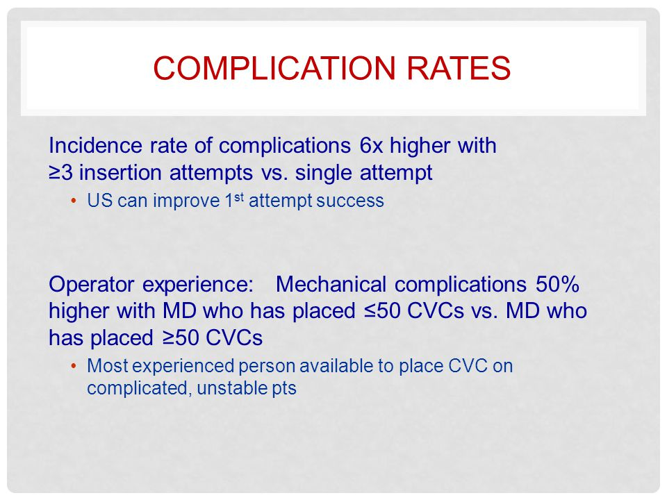 Complication rates Incidence rate of complications 6x higher with ≥3 insertion attempts vs. single attempt.