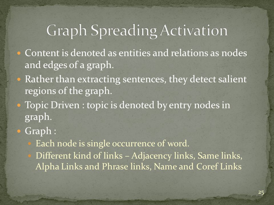 Graph Spreading Activation