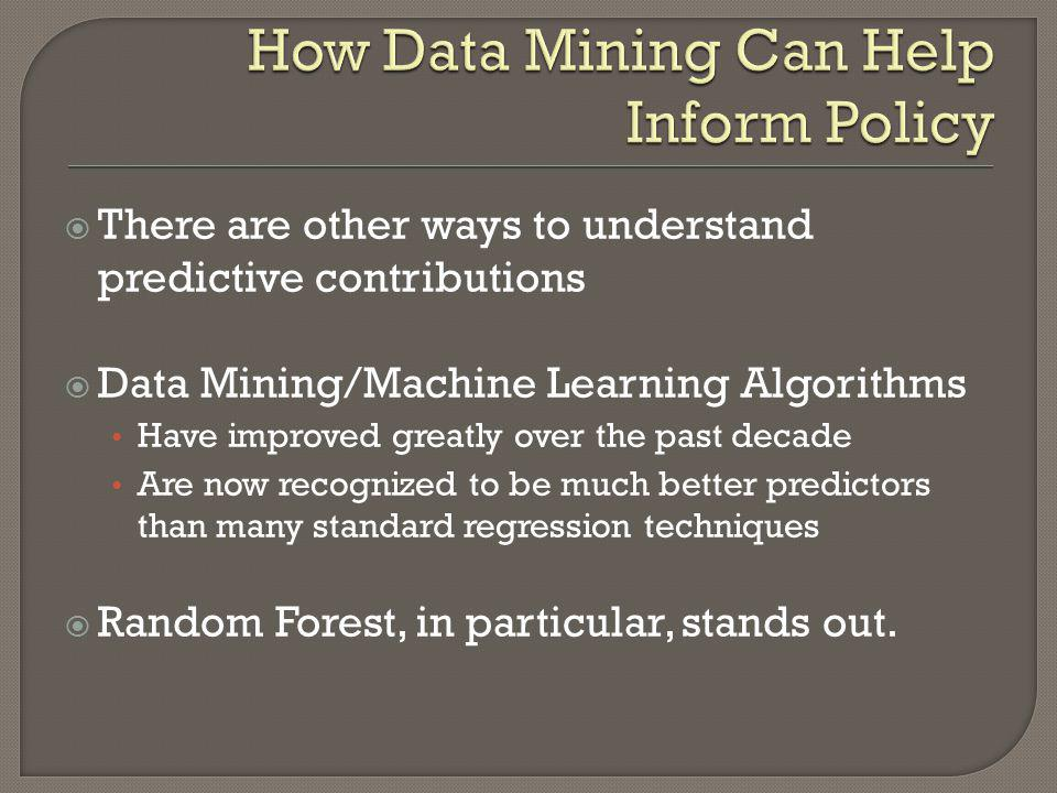 How Data Mining Can Help Inform Policy