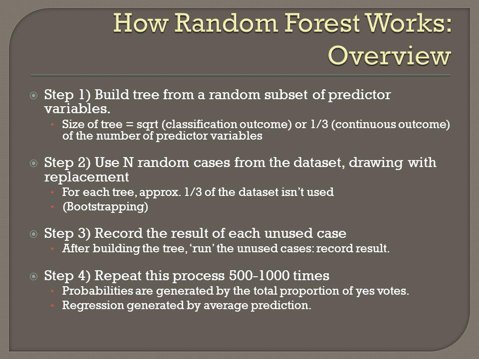 How Random Forest Works: Overview