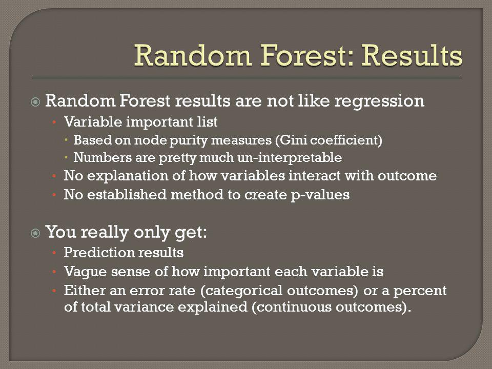 Random Forest: Results