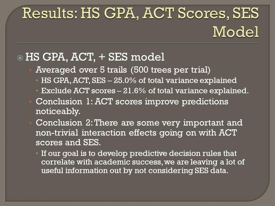 Results: HS GPA, ACT Scores, SES Model