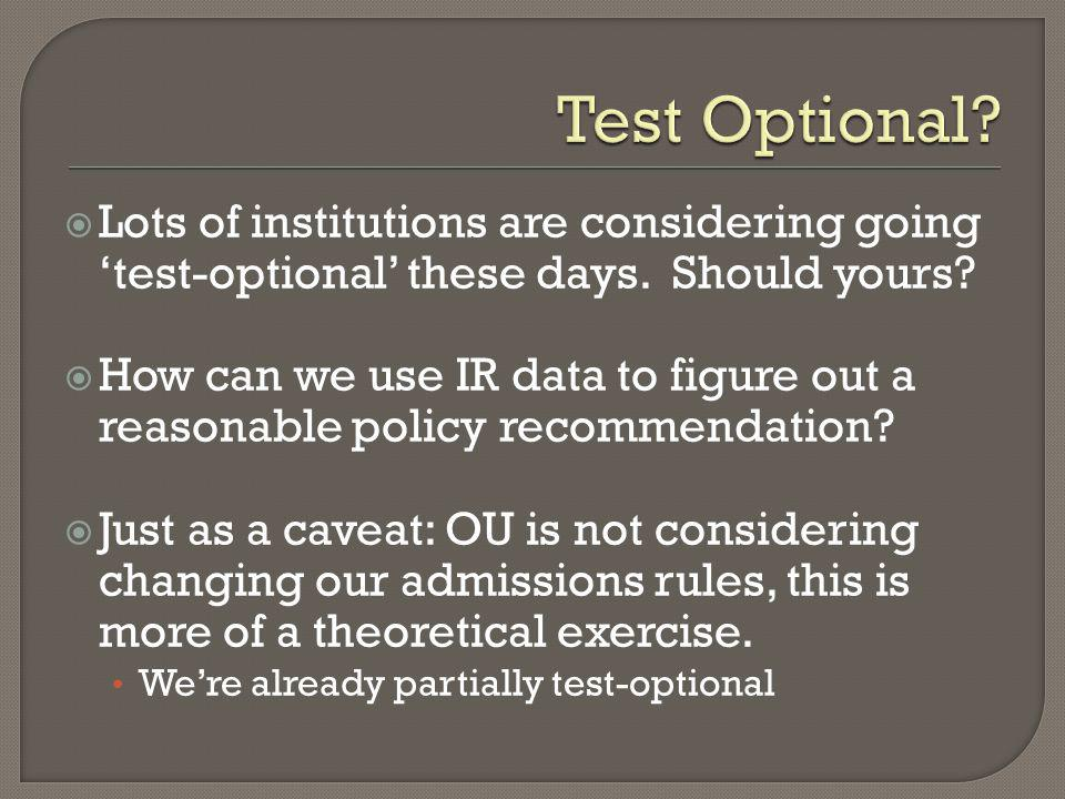 Test Optional Lots of institutions are considering going 'test-optional' these days. Should yours
