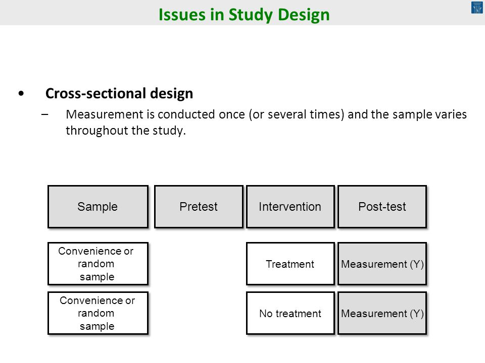 Issues in Study Design Cross-sectional design