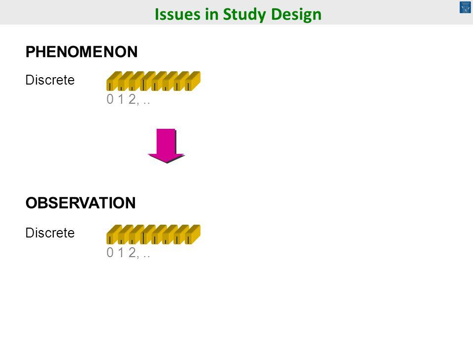 Issues in Study Design PHENOMENON OBSERVATION Discrete 1 2, ..