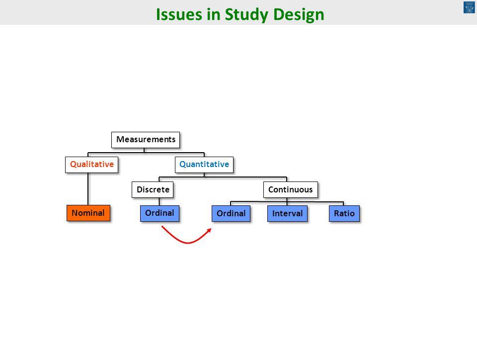Issues in Study Design Measurements Qualitative Quantitative Discrete