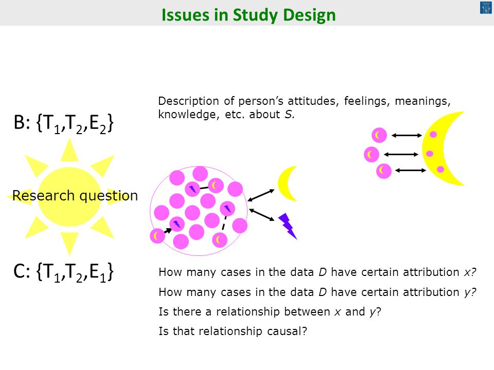 B: {T1,T2,E2} C: {T1,T2,E1} Issues in Study Design Research question