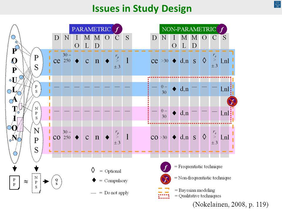 Issues in Study Design (Nokelainen, 2008, p. 119)