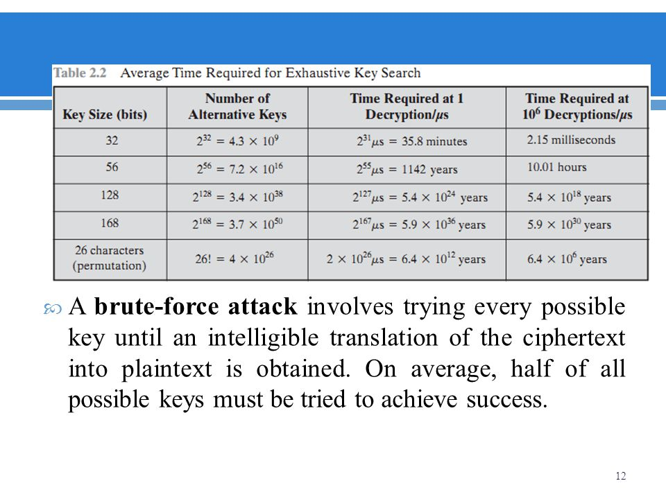 A brute-force attack involves trying every possible key until an intelligible translation of the ciphertext into plaintext is obtained.
