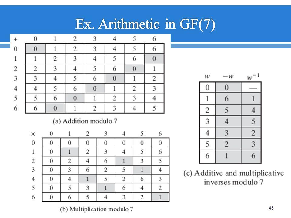 Ex. Arithmetic in GF(7)