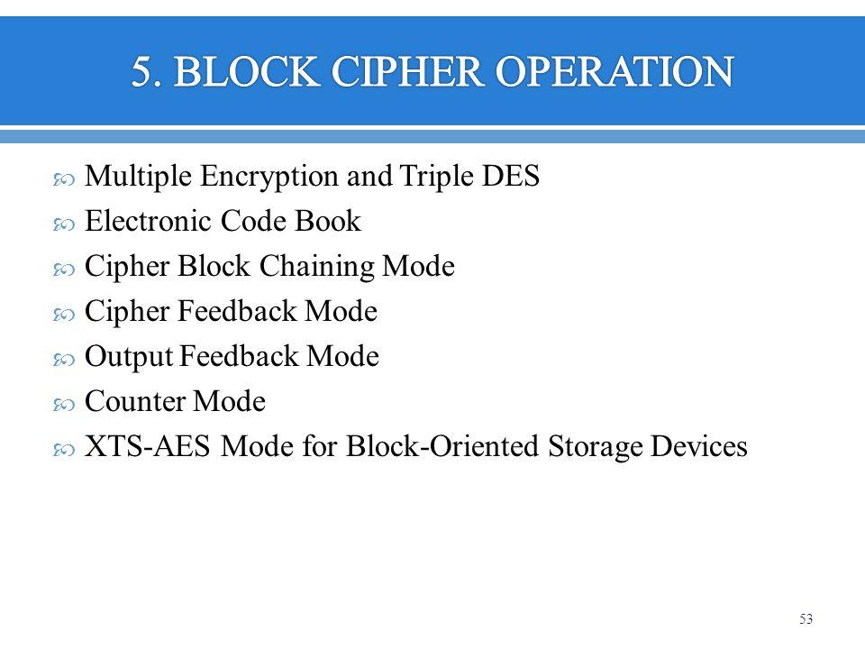 5. BLOCK CIPHER OPERATION