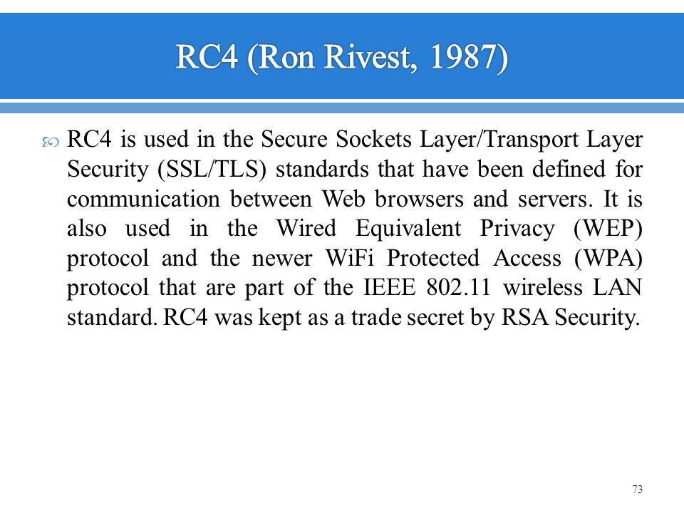 RC4 (Ron Rivest, 1987)