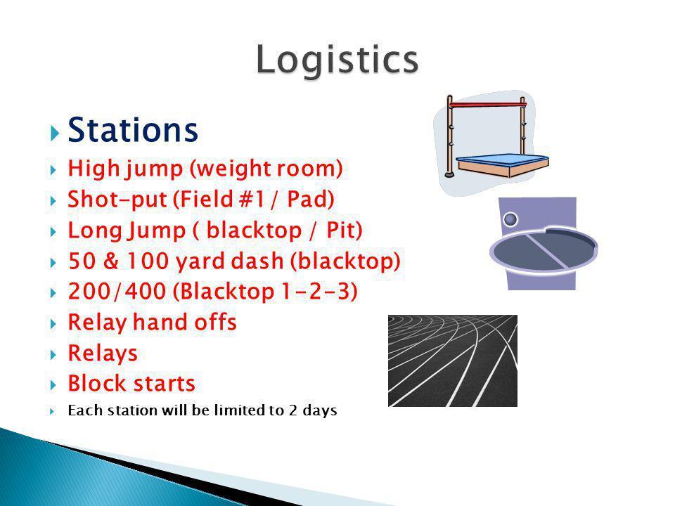 Logistics Stations High jump (weight room) Shot-put (Field #1/ Pad)