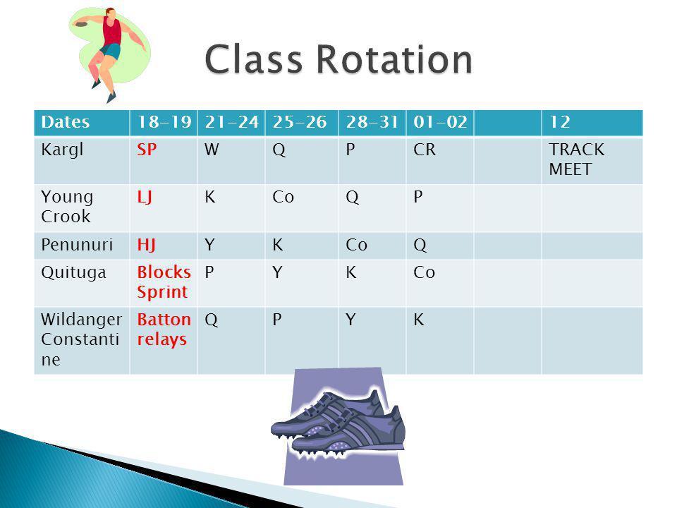 Class Rotation Dates 18-19 21-24 25-26 28-31 01-02 12 Kargl SP W Q P