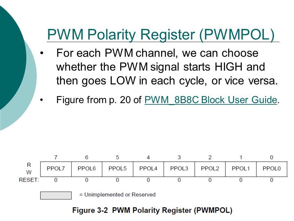 PWM Polarity Register (PWMPOL)