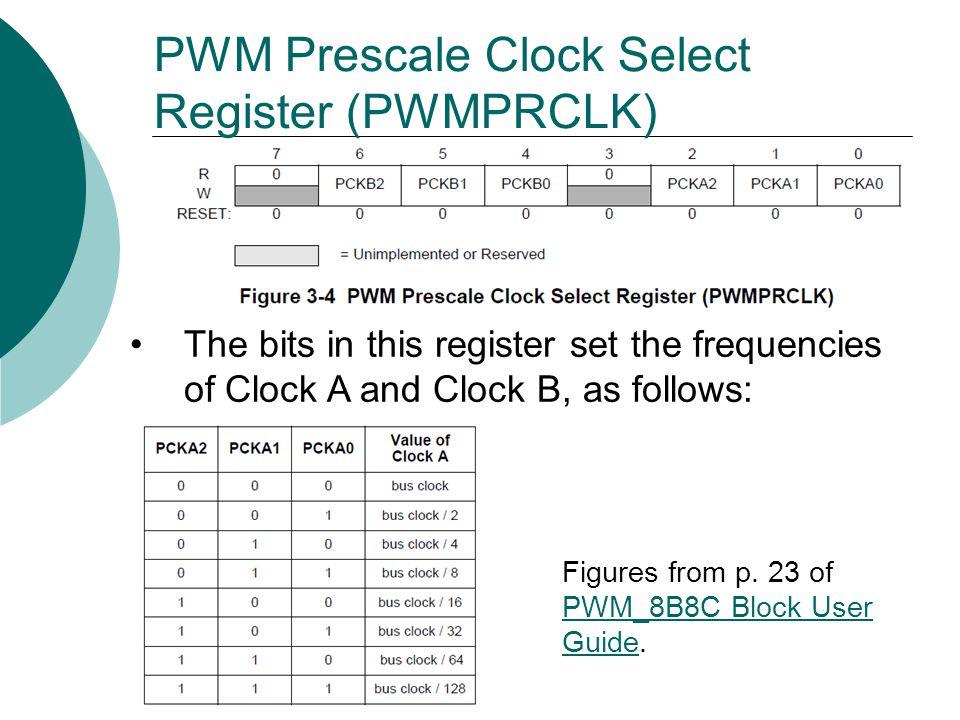 PWM Prescale Clock Select Register (PWMPRCLK)