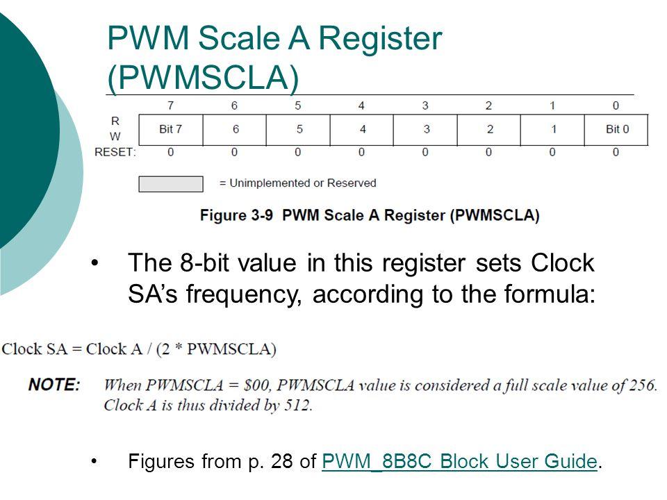 PWM Scale A Register (PWMSCLA)