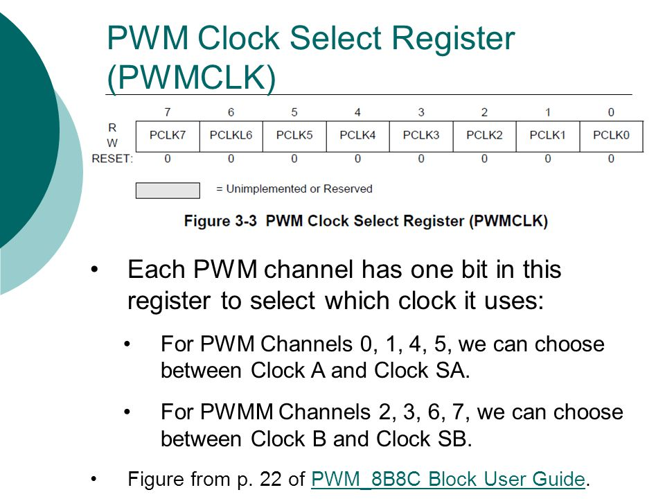 PWM Clock Select Register (PWMCLK)