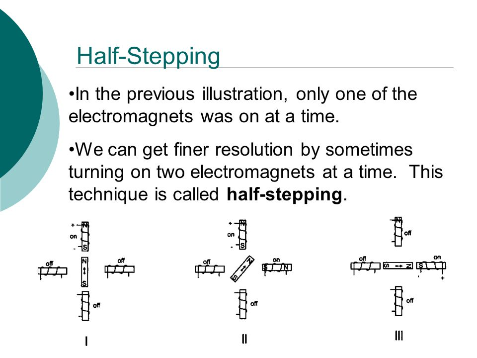 Half-Stepping In the previous illustration, only one of the electromagnets was on at a time.