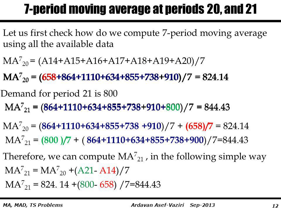 7-period moving average at periods 20, and 21