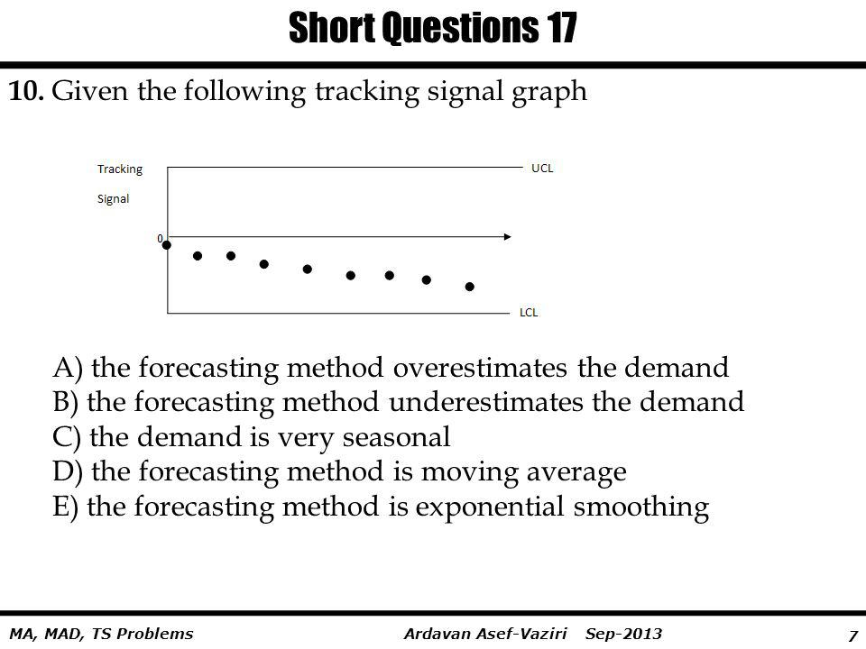 Short Questions 17 10. Given the following tracking signal graph
