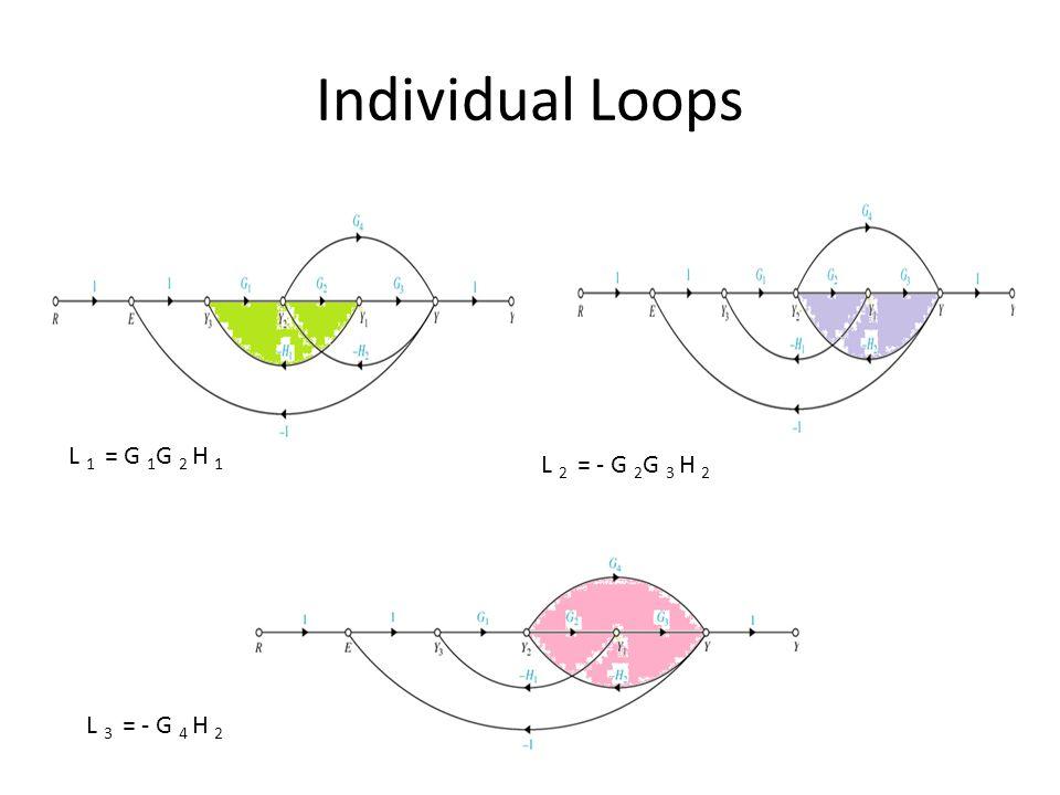 Individual Loops L 1 = G 1G 2 H 1 L 2 = - G 2G 3 H 2 L 3 = - G 4 H 2