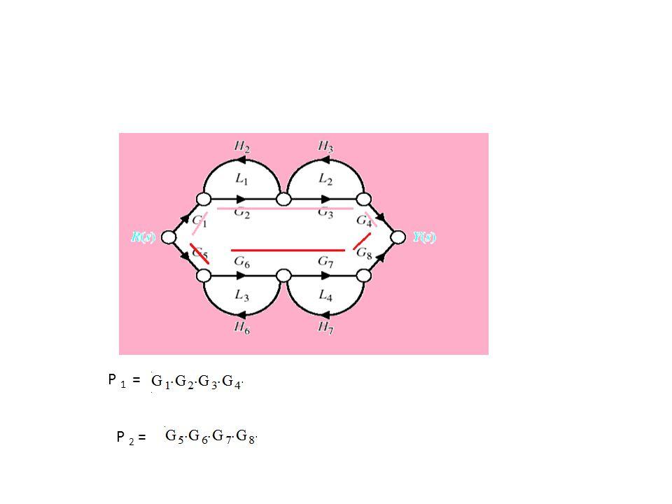 P 1 = P 2 =