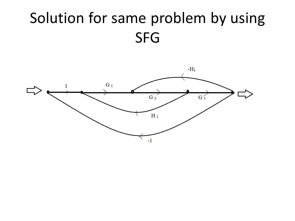 Solution for same problem by using SFG