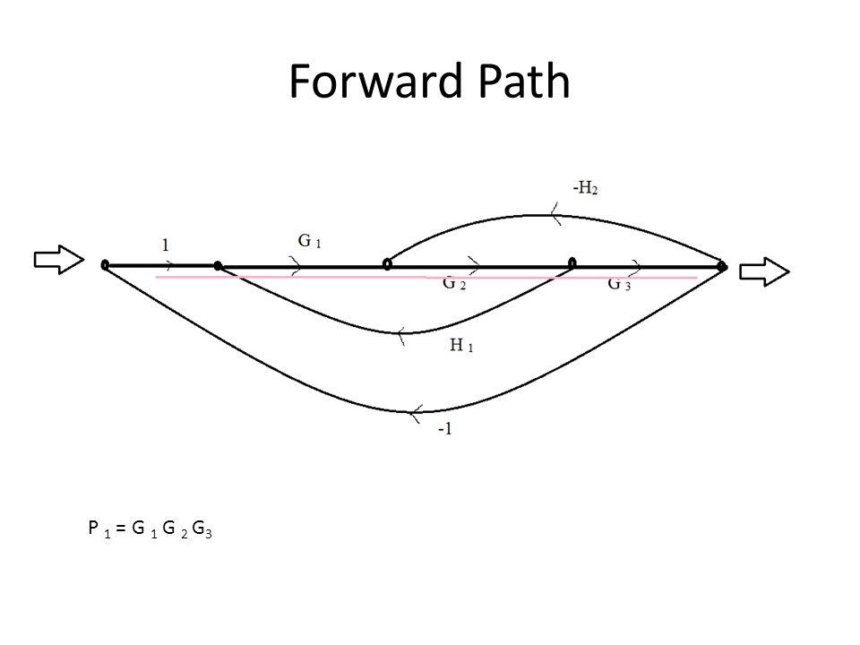 Forward Path P 1 = G 1 G 2 G3
