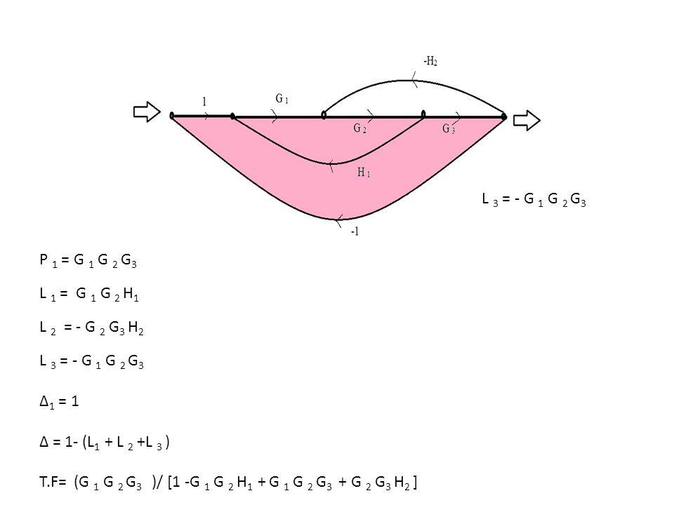 L 3 = - G 1 G 2 G3 P 1 = G 1 G 2 G3. L 1 = G 1 G 2 H1. L 2 = - G 2 G3 H2. L 3 = - G 1 G 2 G3. ∆1 = 1.