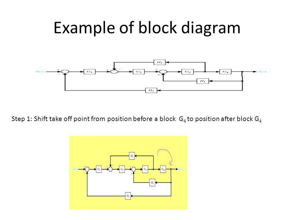 Example of block diagram