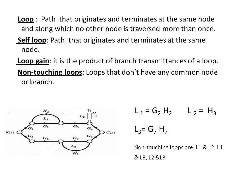Non-touching loops are L1 & L2, L1 & L3, L2 &L3
