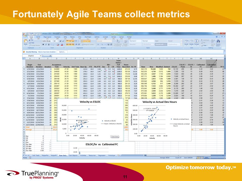 Fortunately Agile Teams collect metrics