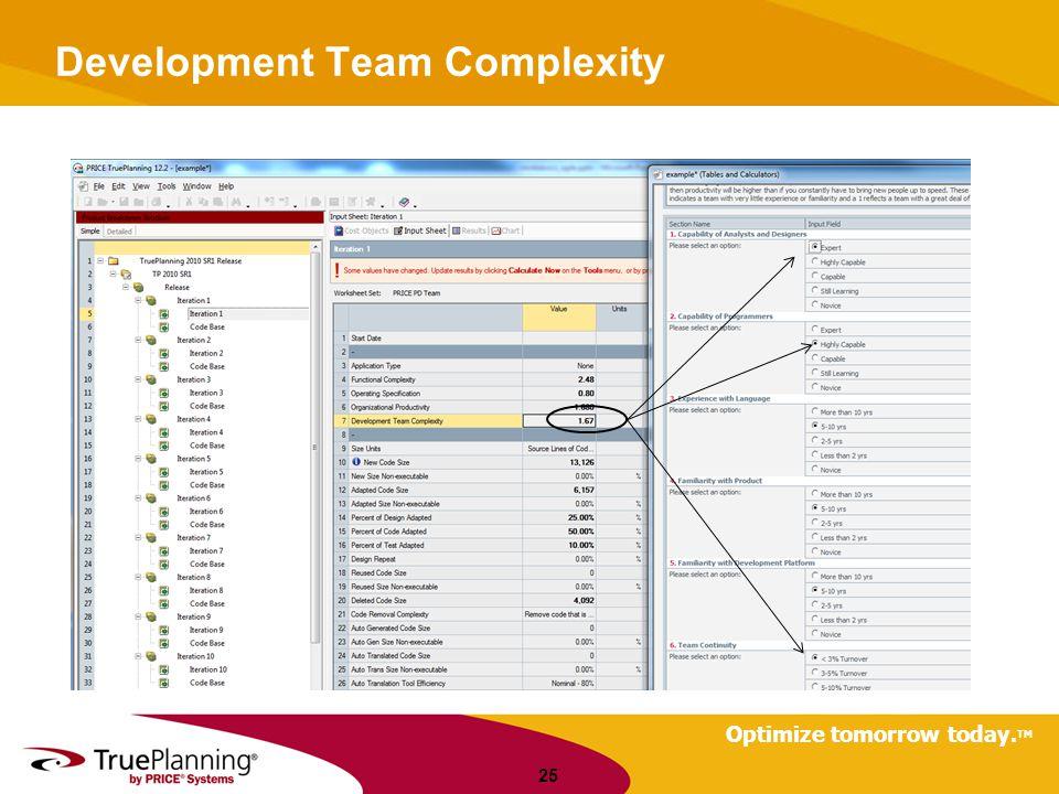 Development Team Complexity