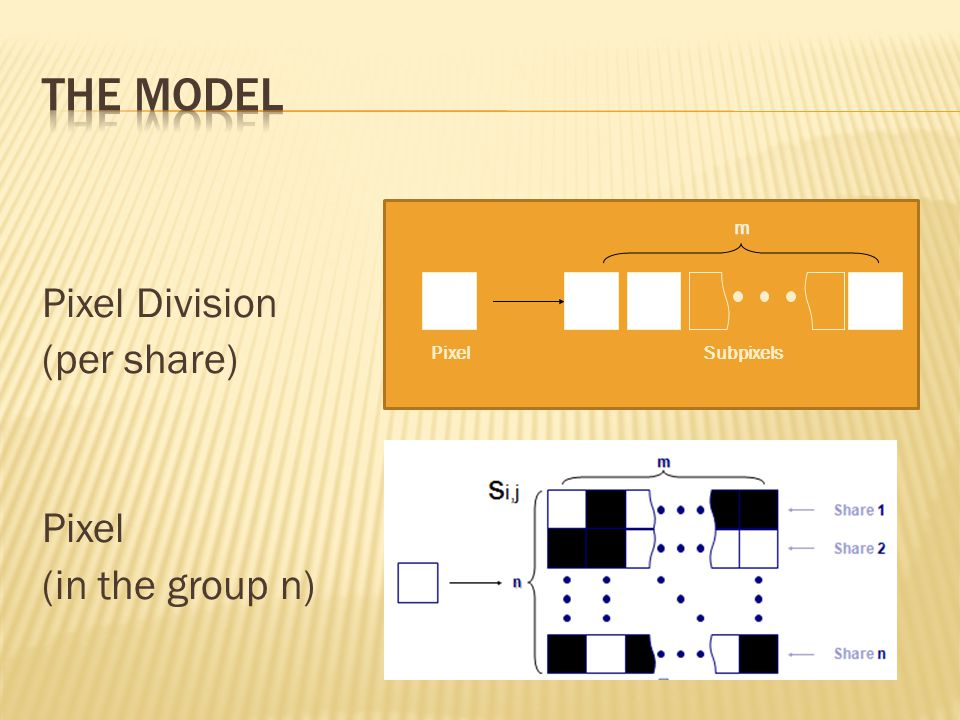 The MODEL Pixel Division (per share) Pixel (in the group n) m Pixel
