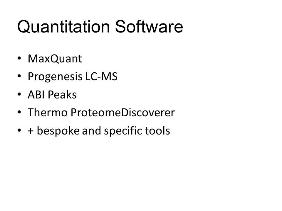 Quantitation Software