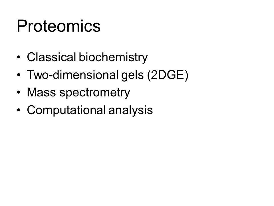 Proteomics Classical biochemistry Two-dimensional gels (2DGE)
