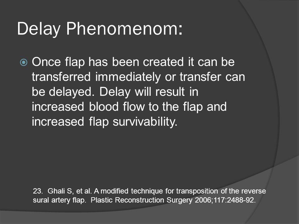 Delay Phenomenom: