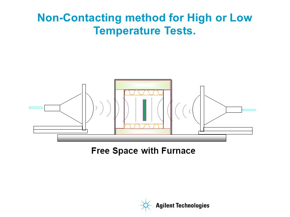 Non-Contacting method for High or Low Temperature Tests.