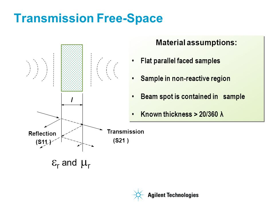 Transmission Free-Space