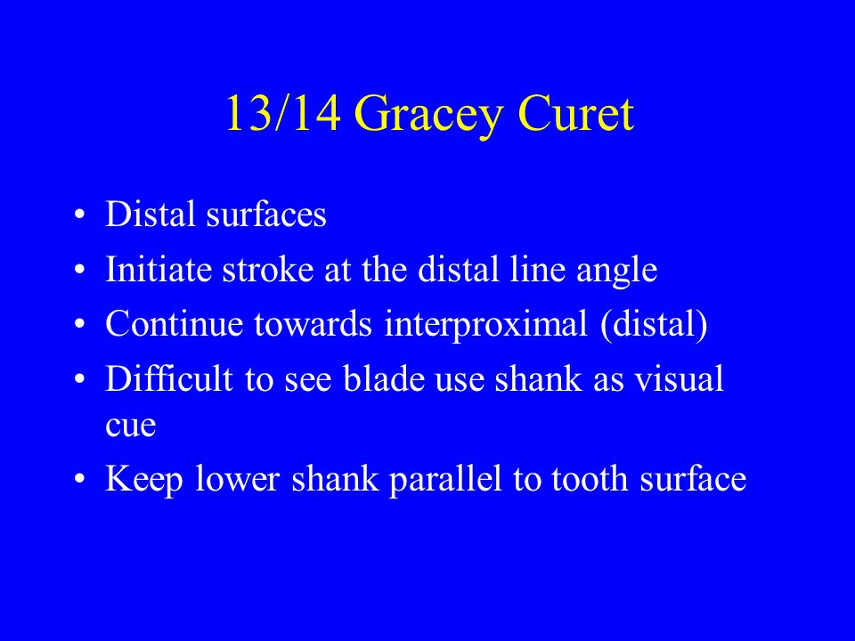 13/14 Gracey Curet Distal surfaces
