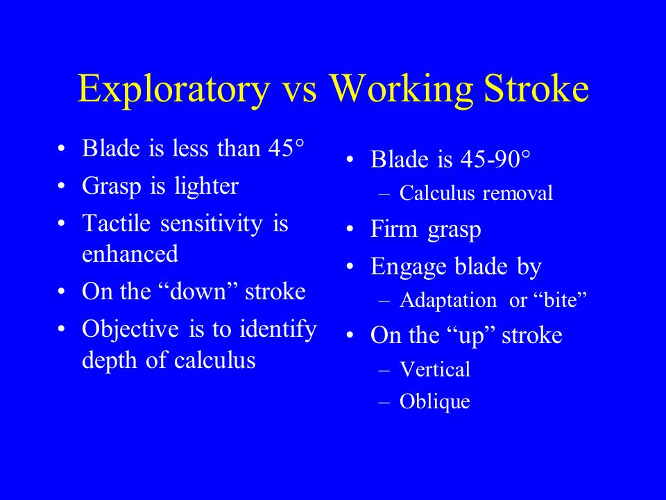Exploratory vs Working Stroke