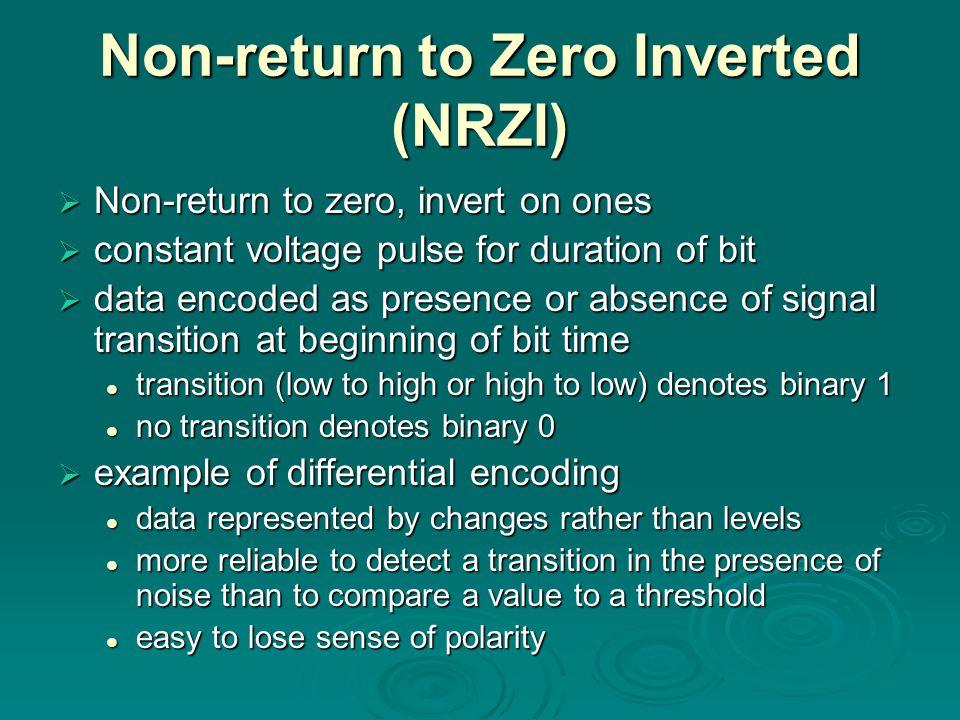 Non-return to Zero Inverted (NRZI)