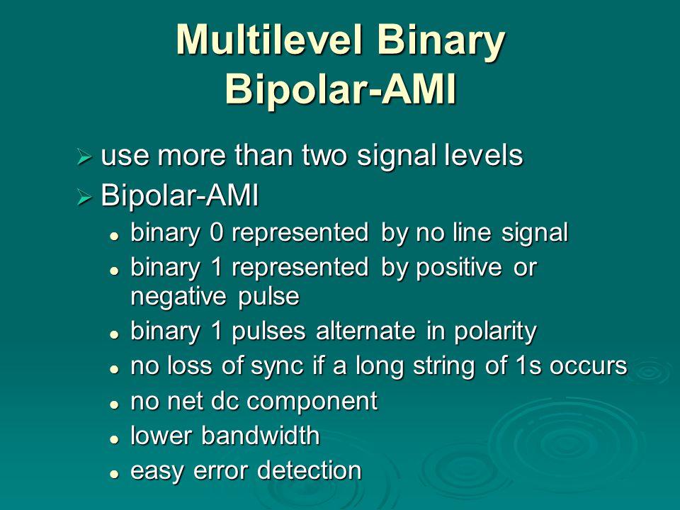 Multilevel Binary Bipolar-AMI