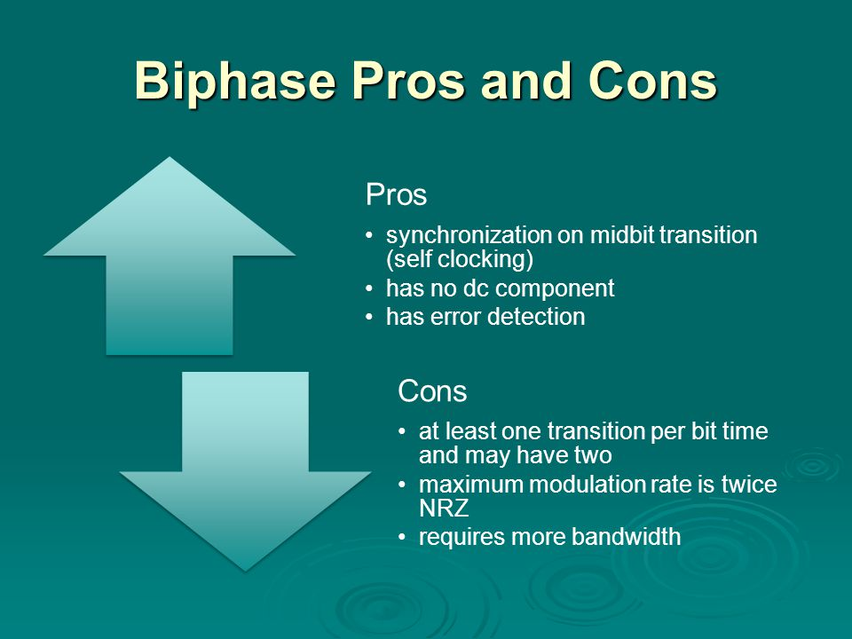 Biphase Pros and Cons Pros Cons